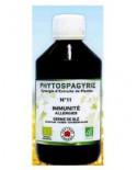 Phytospagyrie - Vecteur energy