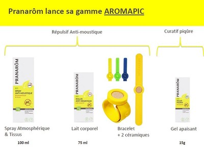 Gamme Aromapic